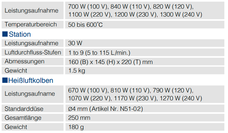 20-FR-810B-technische-daten