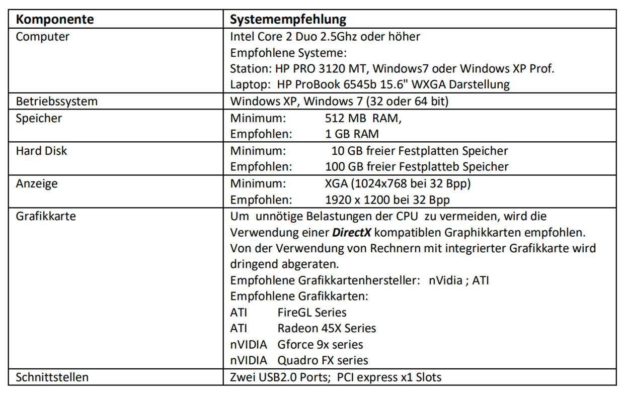 Optilia-optipix-software-systemanforderungen