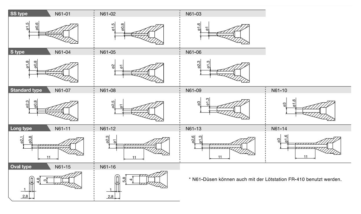 ersatzduesen-hakko-fr-301